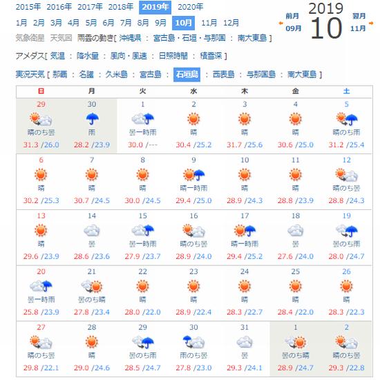 石垣島10月の天気