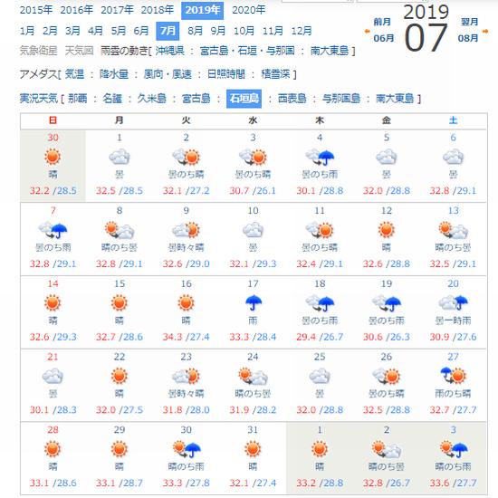 石垣島7月の天気