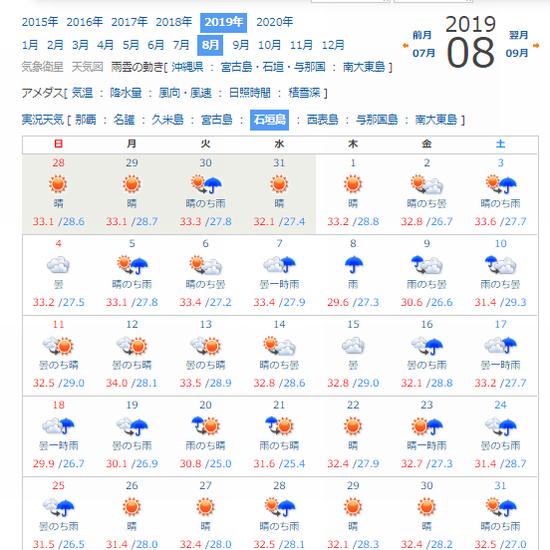 石垣島8月の天気
