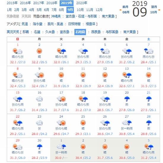石垣島9月の天気